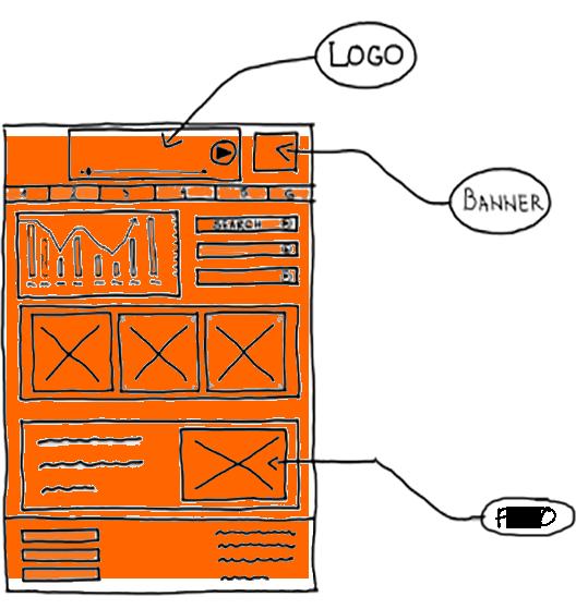 Webdesign website laten maken