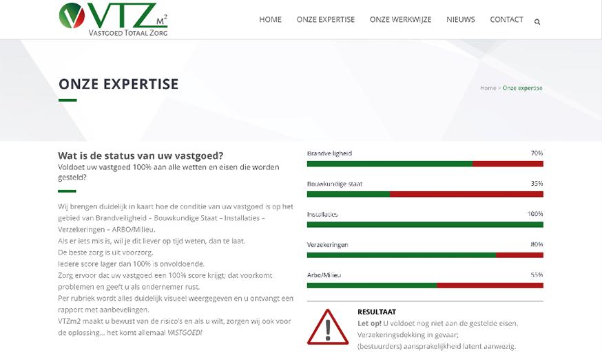 vtzm2-4